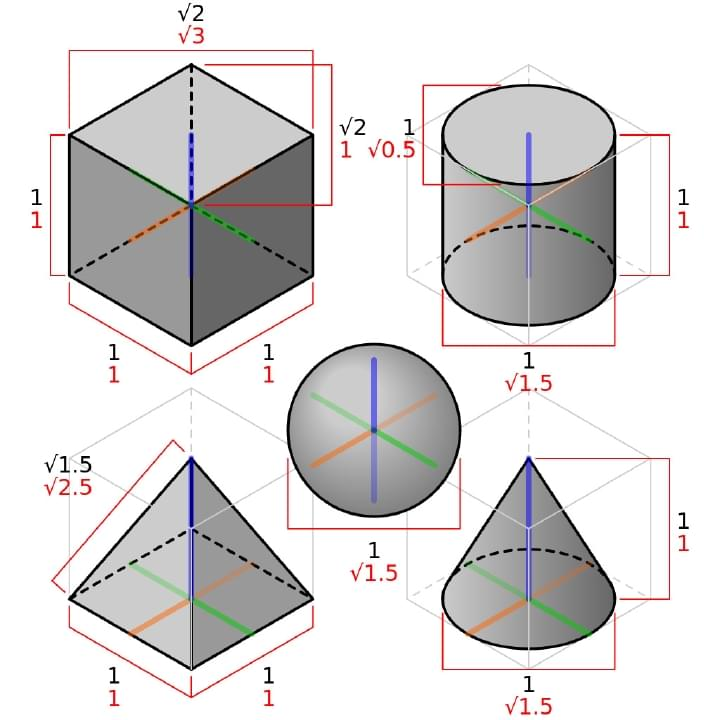 3D shapes in isometric projection